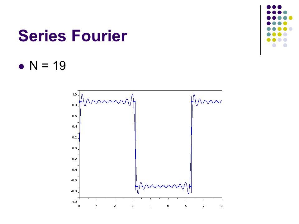 Series Fourier N = 19