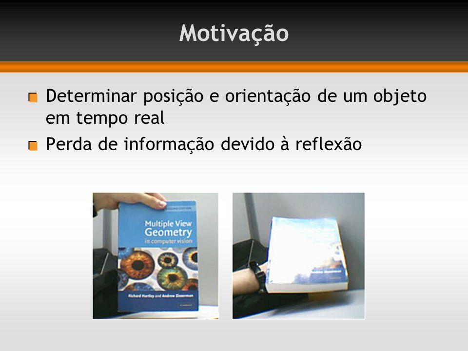 Motivação Determinar posição e orientação de um objeto em tempo real