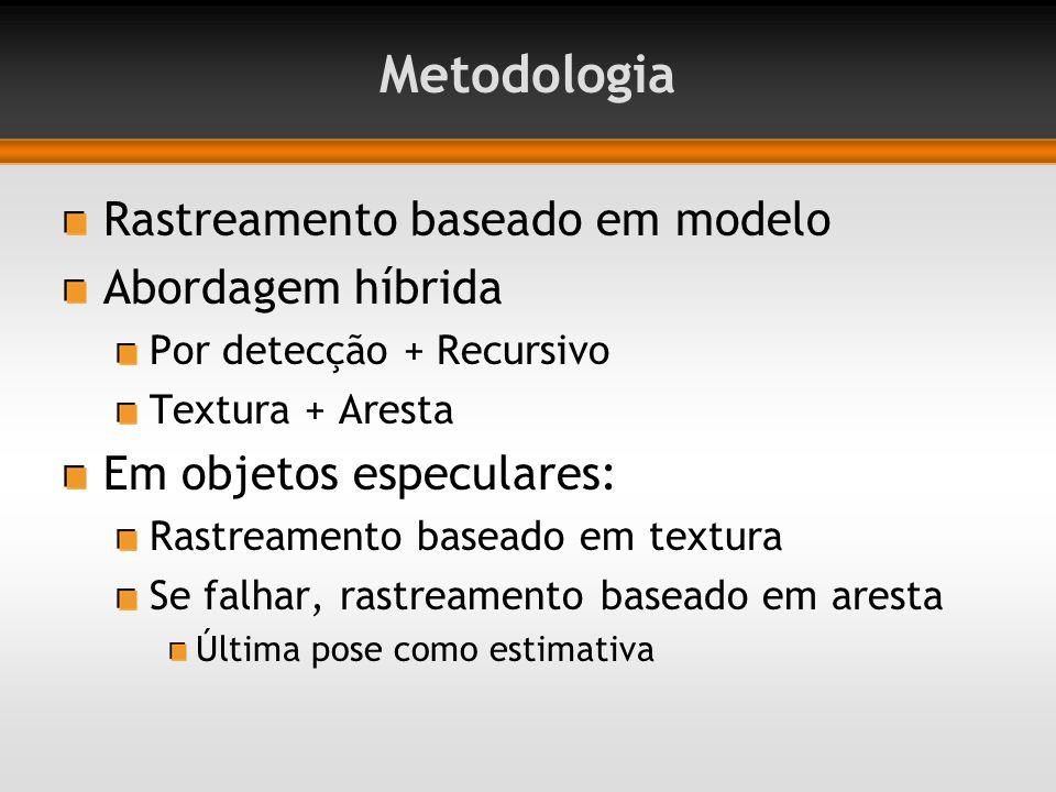 Metodologia Rastreamento baseado em modelo Abordagem híbrida