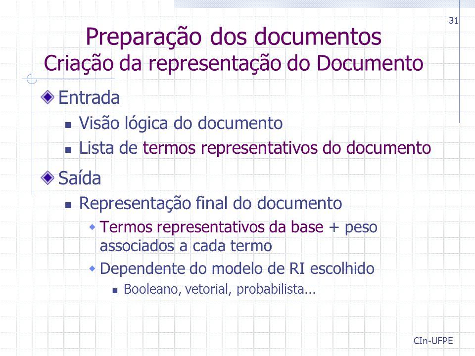Preparação dos documentos Criação da representação do Documento