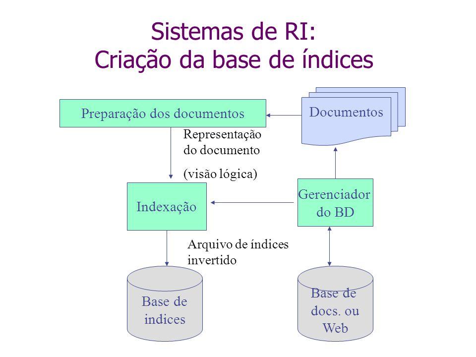 Sistemas de RI: Criação da base de índices