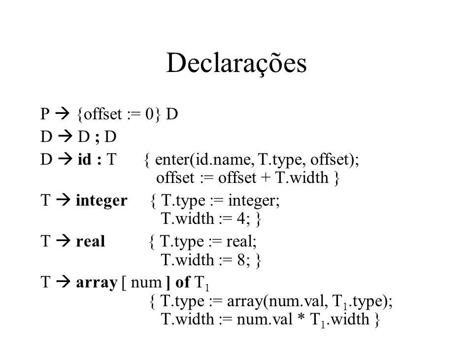 Declarações P  {offset := 0} D D  D ; D