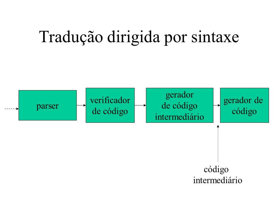Tradução dirigida por sintaxe