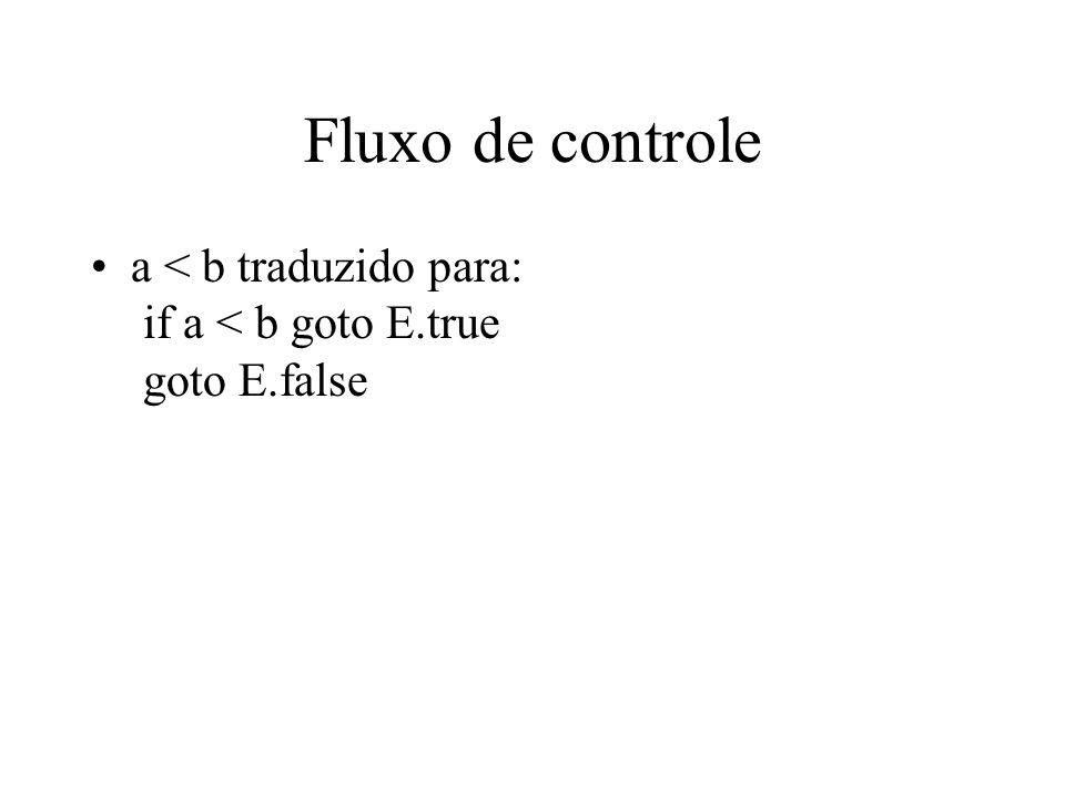 Fluxo de controle a < b traduzido para: if a < b goto E.true goto E.false