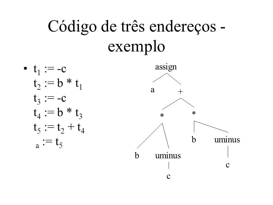 Código de três endereços - exemplo