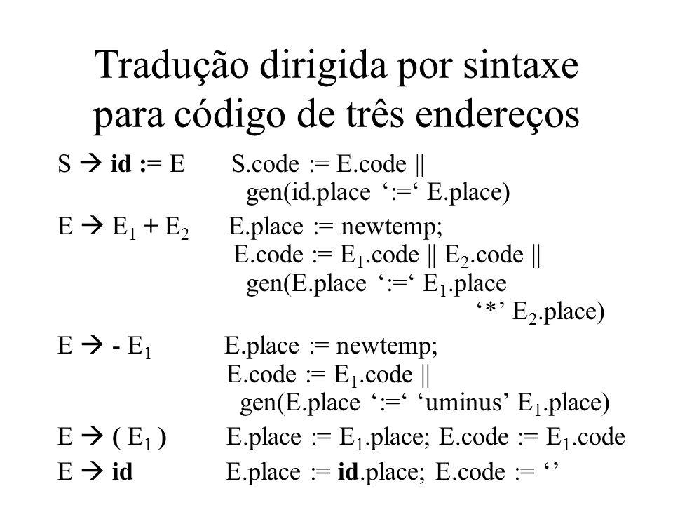 Tradução dirigida por sintaxe para código de três endereços