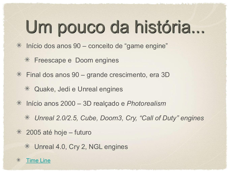 Um pouco da história... Início dos anos 90 – conceito de game engine