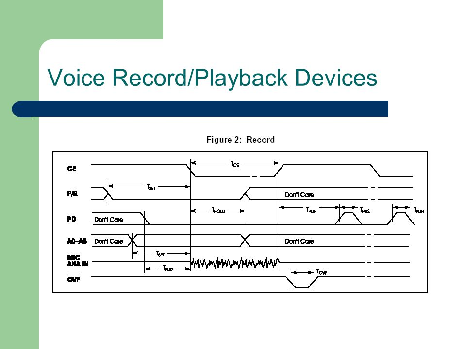 Voice Record/Playback Devices