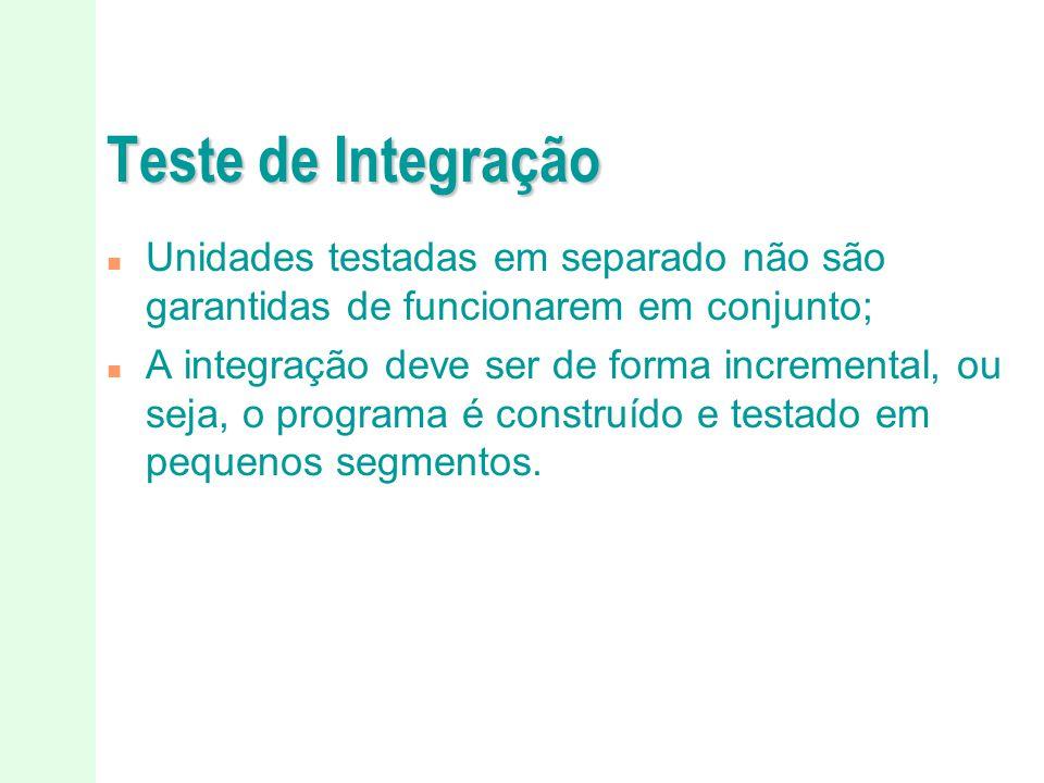 Teste de Integração Unidades testadas em separado não são garantidas de funcionarem em conjunto;