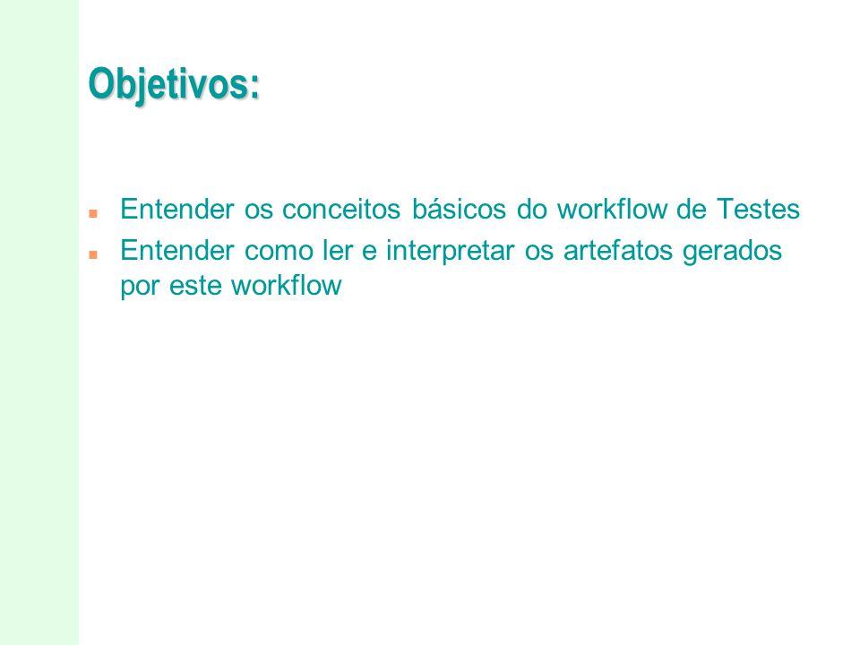 Objetivos: Entender os conceitos básicos do workflow de Testes