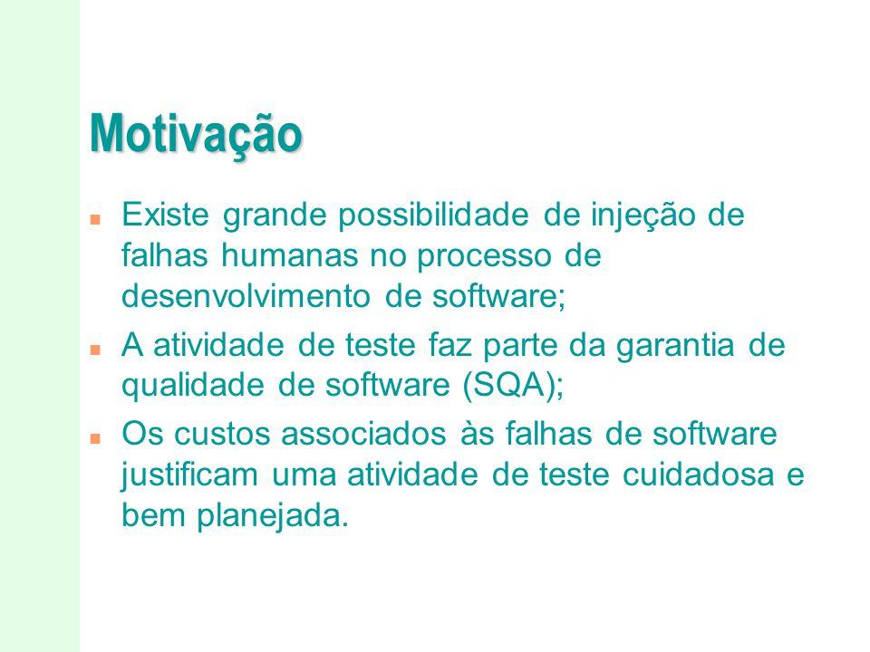 Motivação Existe grande possibilidade de injeção de falhas humanas no processo de desenvolvimento de software;