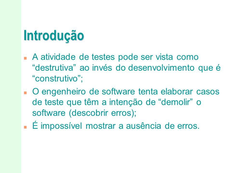 Introdução A atividade de testes pode ser vista como destrutiva ao invés do desenvolvimento que é construtivo ;