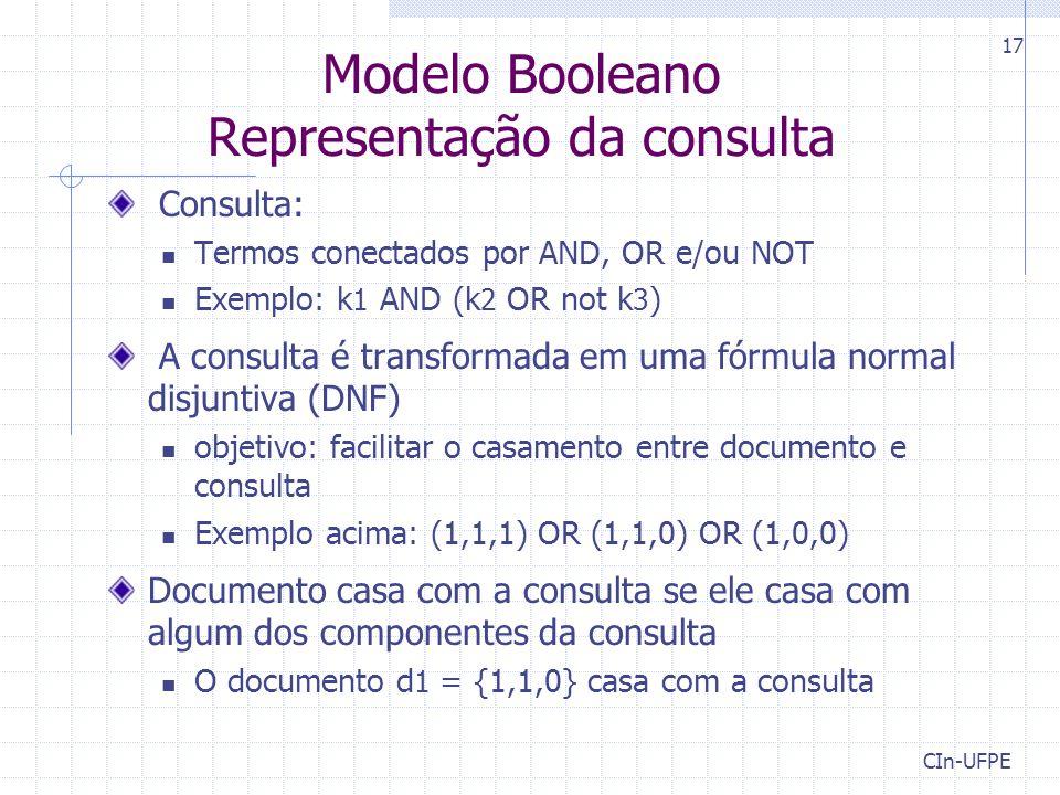 Modelo Booleano Representação da consulta