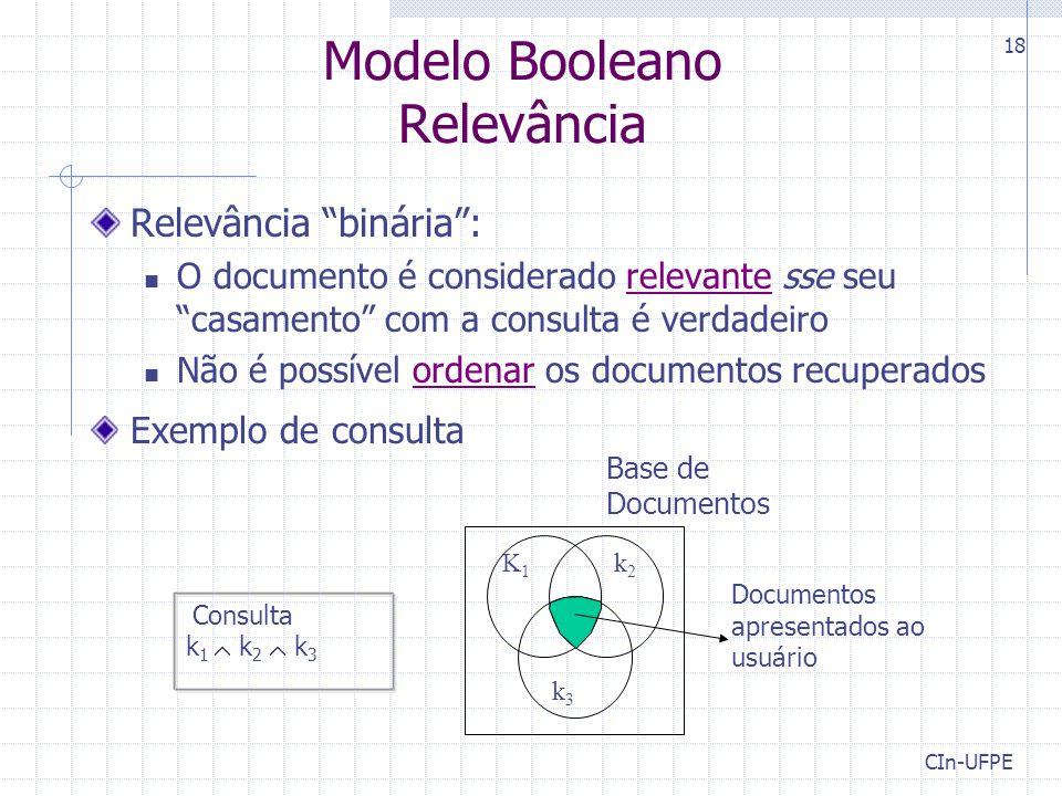 Modelo Booleano Relevância