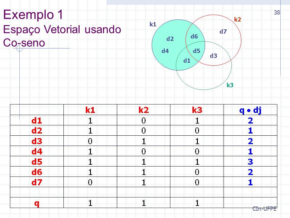 Exemplo 1 Espaço Vetorial usando Co-seno