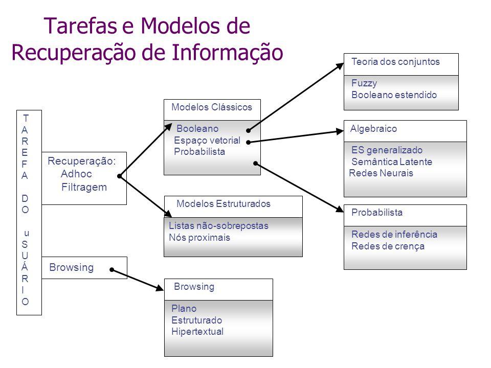 Tarefas e Modelos de Recuperação de Informação