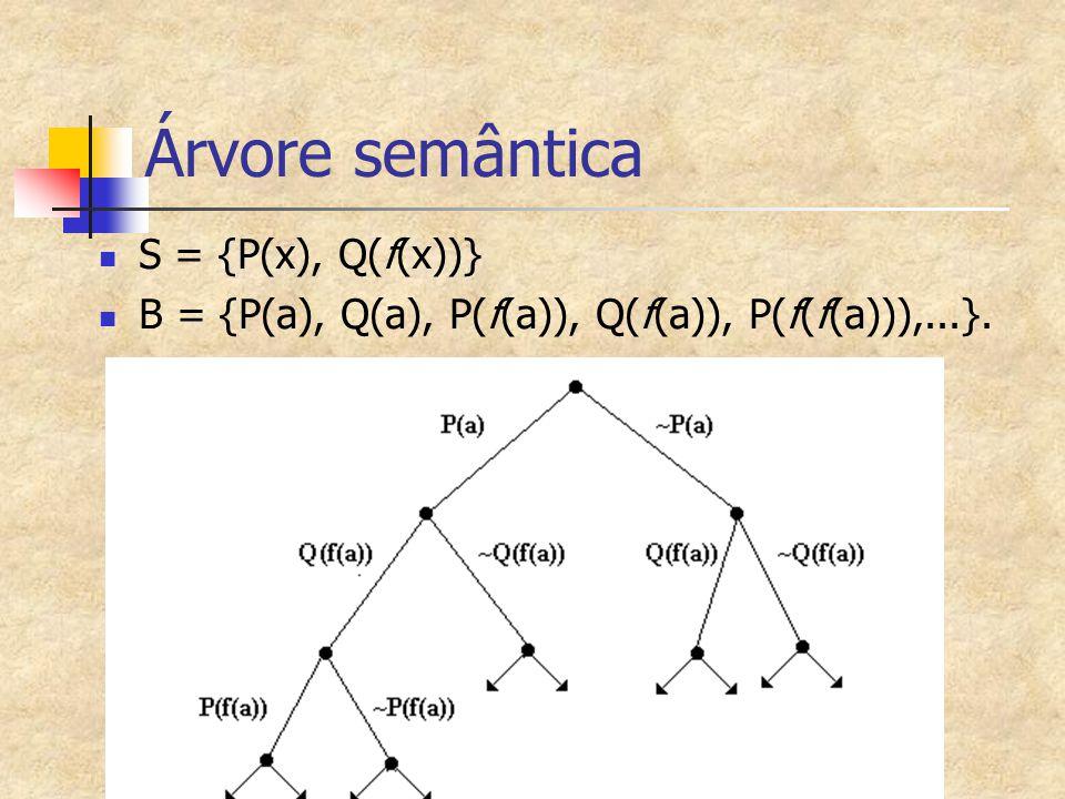 Árvore semântica S = {P(x), Q(f(x))}