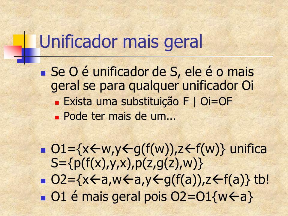 Unificador mais geral Se O é unificador de S, ele é o mais geral se para qualquer unificador Oi. Exista uma substituição F | Oi=OF.