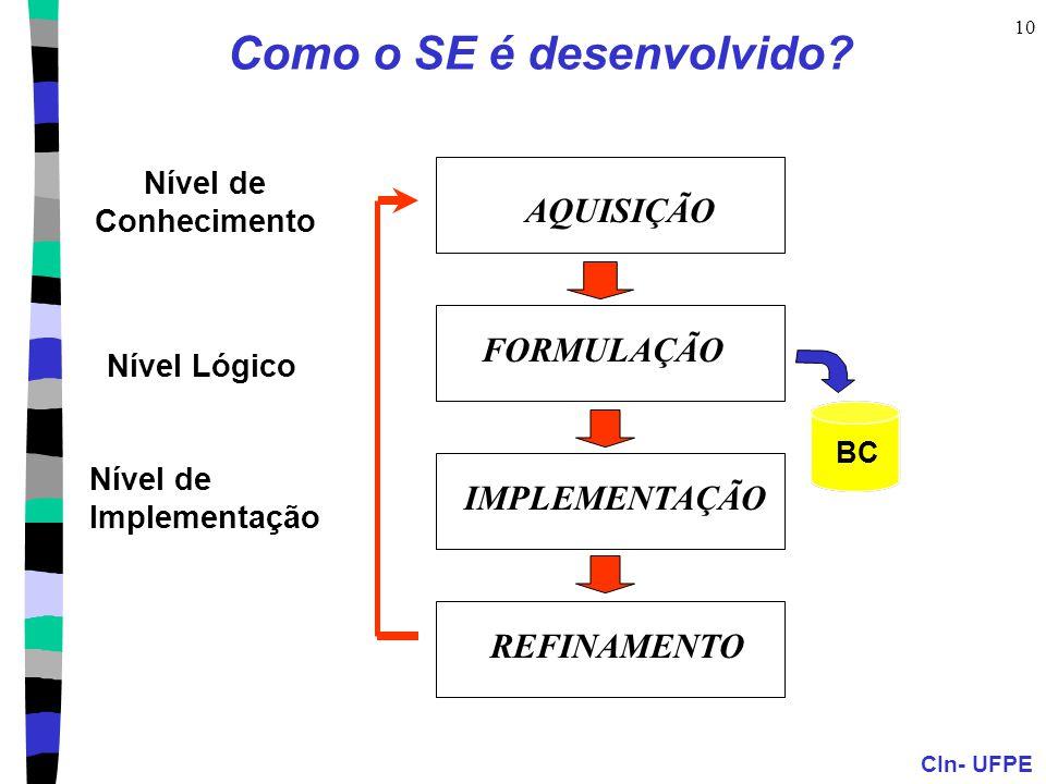 Como o SE é desenvolvido