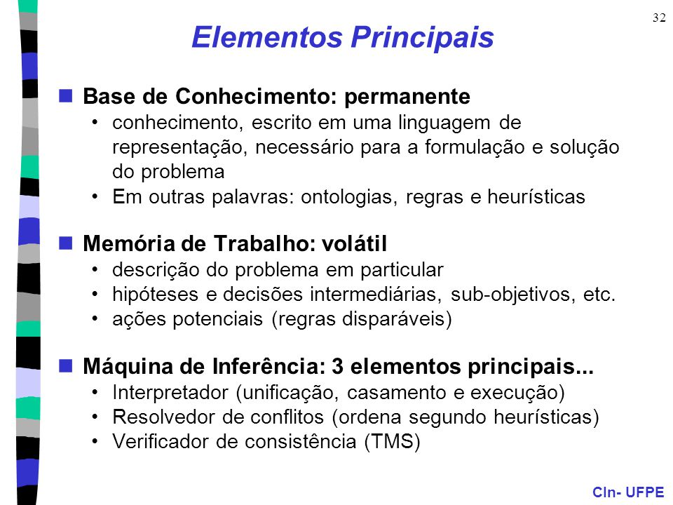 Elementos Principais Base de Conhecimento: permanente