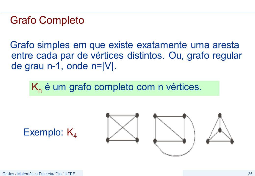 Grafo Completo Grafo simples em que existe exatamente uma aresta entre cada par de vértices distintos. Ou, grafo regular de grau n-1, onde n=|V|.