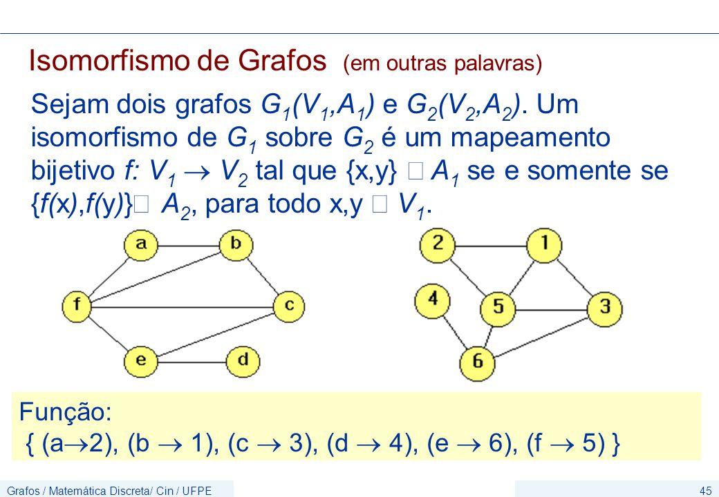 Isomorfismo de Grafos (em outras palavras)