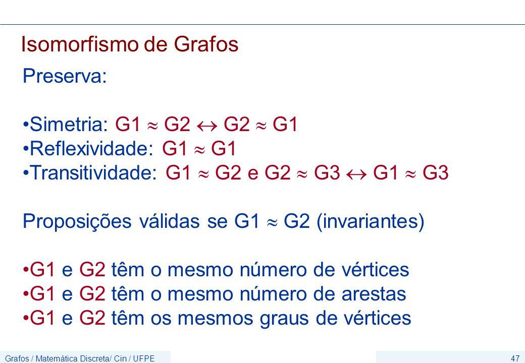 Isomorfismo de Grafos Preserva: Simetria: G1  G2  G2  G1