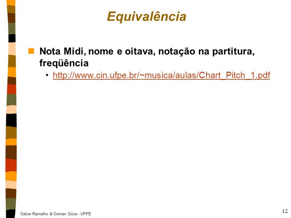 Equivalência Nota Midi, nome e oitava, notação na partitura, freqüência.