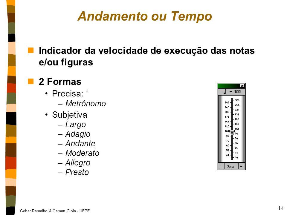 Andamento ou Tempo Indicador da velocidade de execução das notas e/ou figuras. 2 Formas. Precisa: '