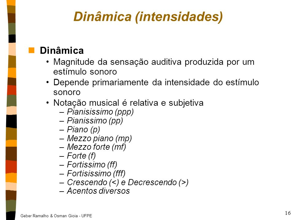 Dinâmica (intensidades)