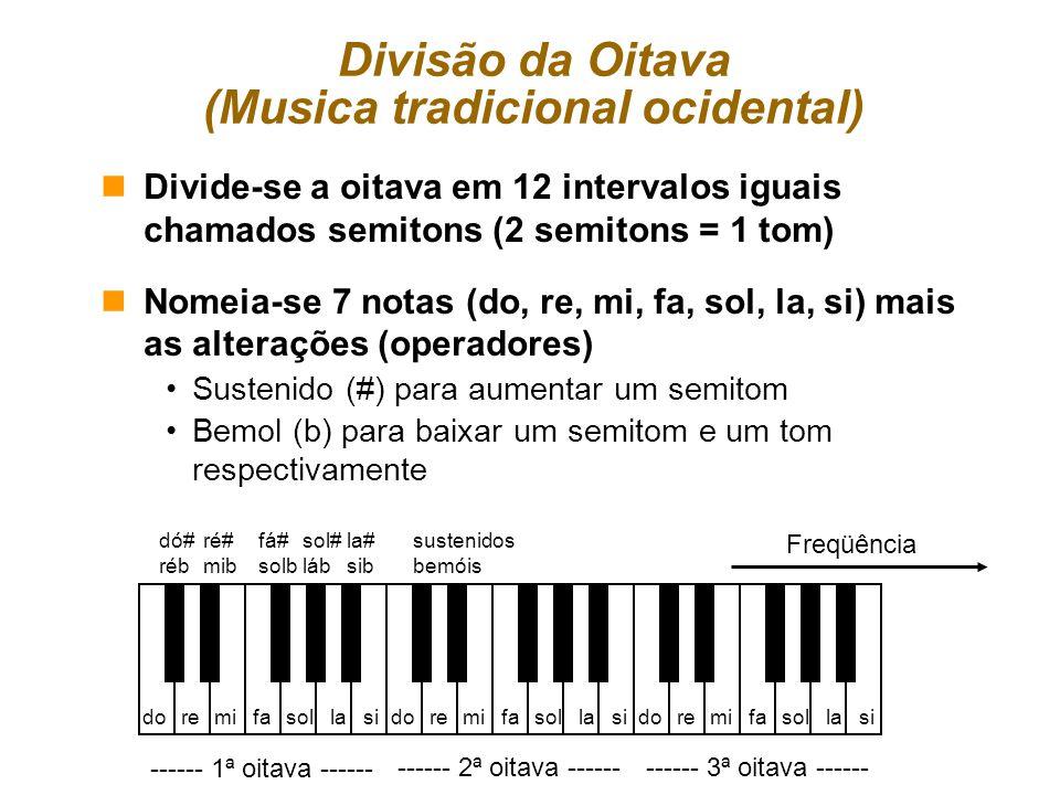 Divisão da Oitava (Musica tradicional ocidental)