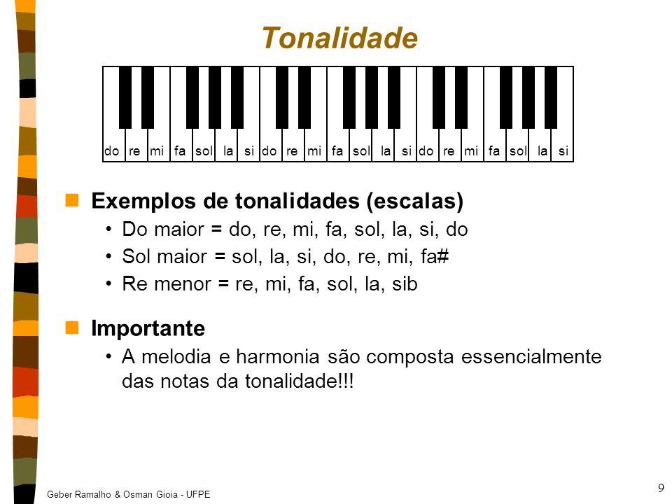 Tonalidade Exemplos de tonalidades (escalas) Importante