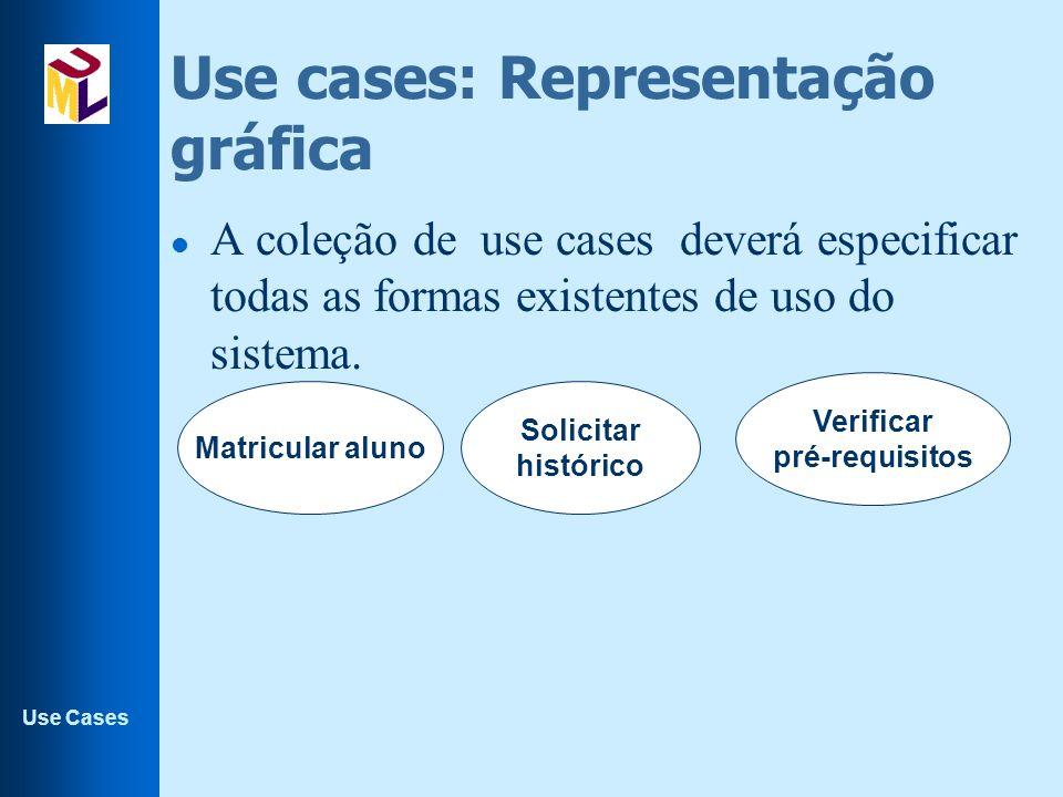 Use cases: Representação gráfica
