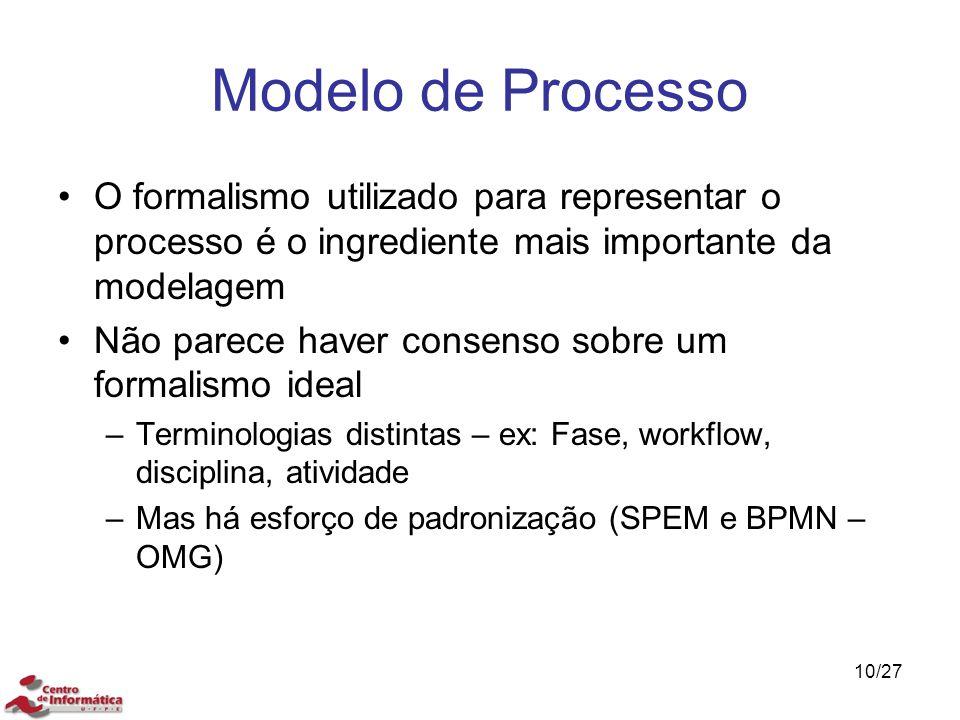 Modelo de Processo O formalismo utilizado para representar o processo é o ingrediente mais importante da modelagem.