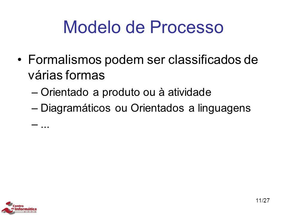 Modelo de Processo Formalismos podem ser classificados de várias formas. Orientado a produto ou à atividade.