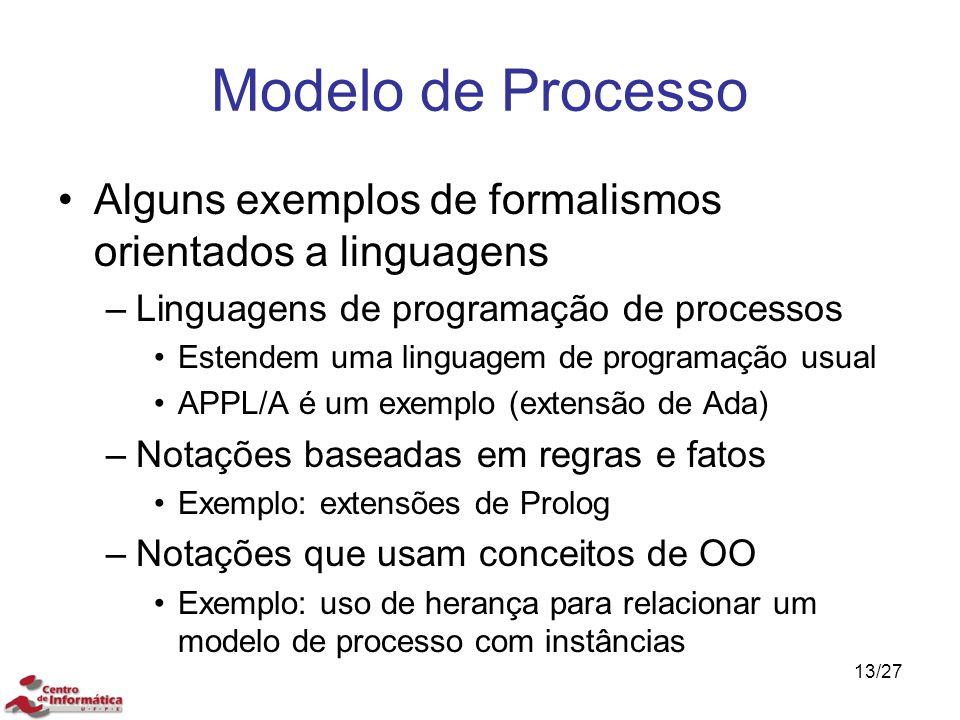 Modelo de Processo Alguns exemplos de formalismos orientados a linguagens. Linguagens de programação de processos.