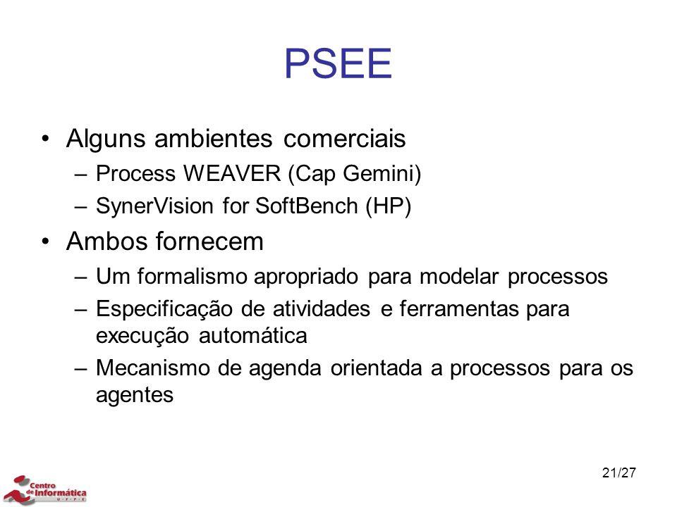 PSEE Alguns ambientes comerciais Ambos fornecem