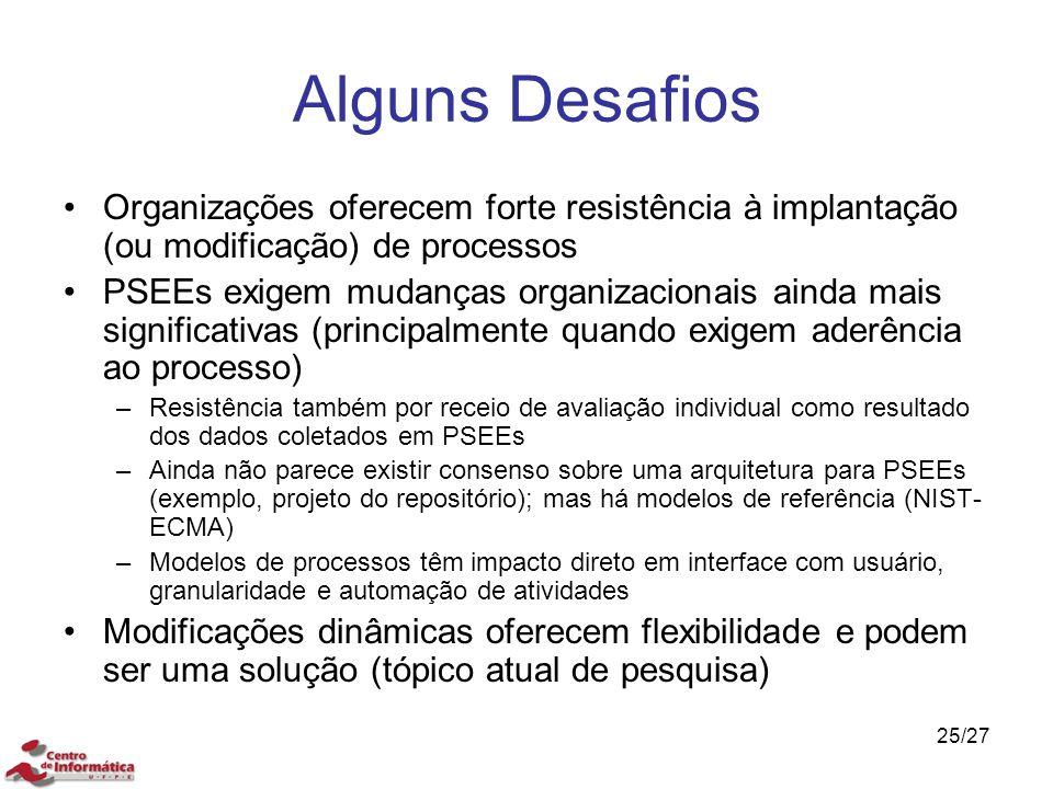 Alguns Desafios Organizações oferecem forte resistência à implantação (ou modificação) de processos.