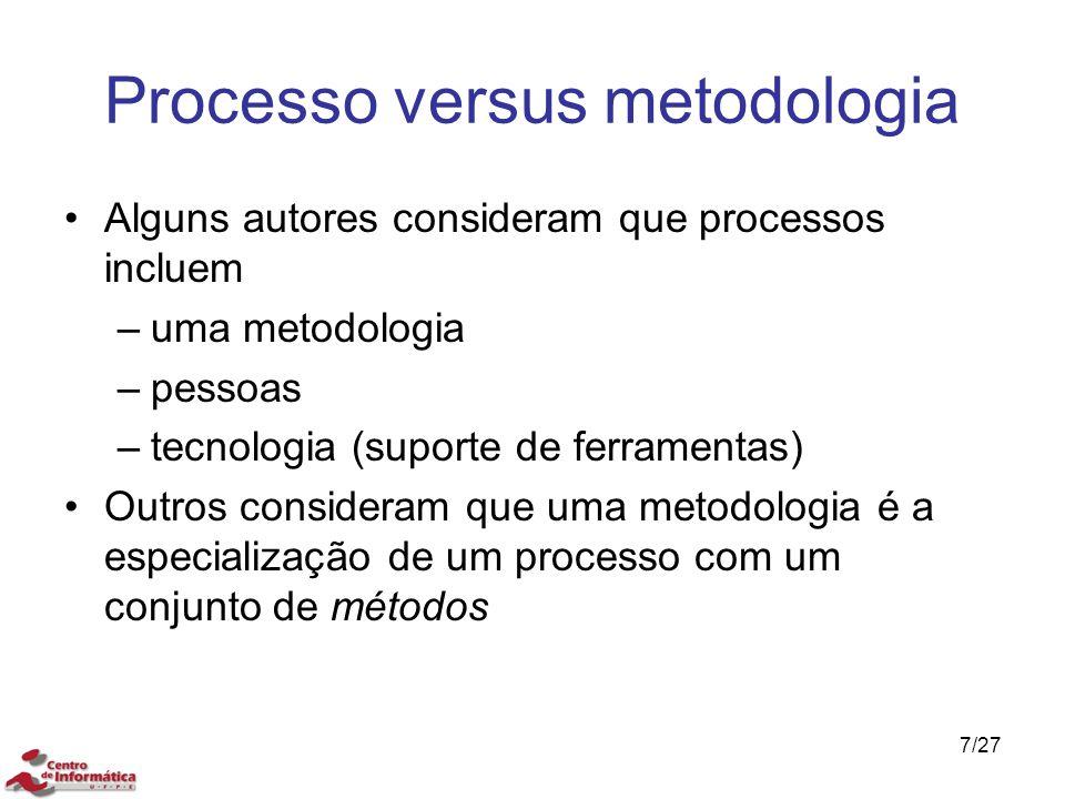 Processo versus metodologia