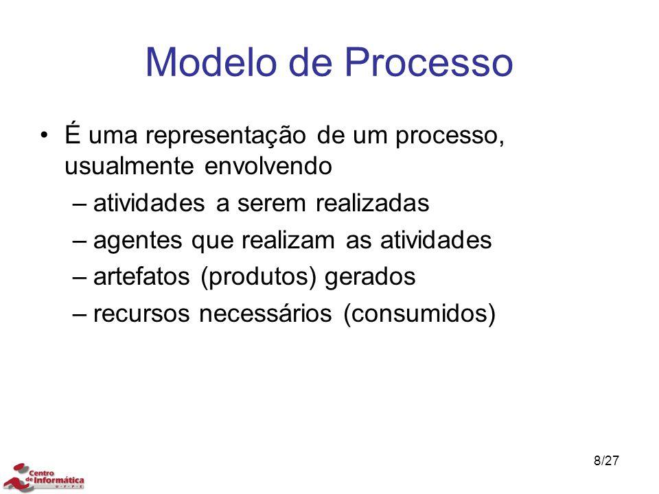 Modelo de Processo É uma representação de um processo, usualmente envolvendo. atividades a serem realizadas.