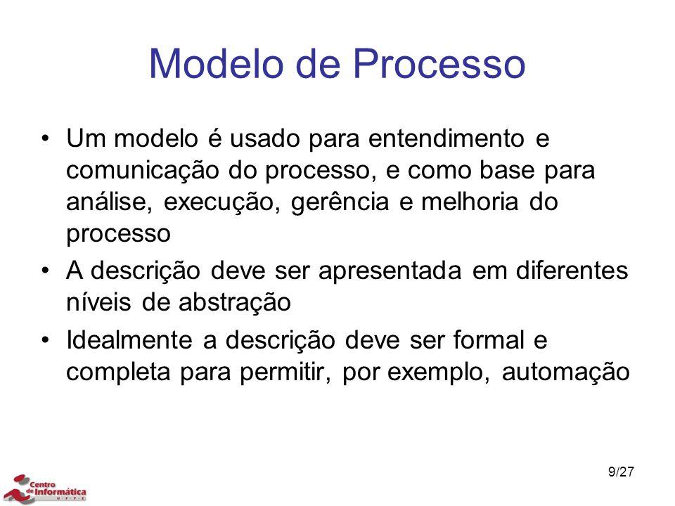Modelo de Processo Um modelo é usado para entendimento e comunicação do processo, e como base para análise, execução, gerência e melhoria do processo.