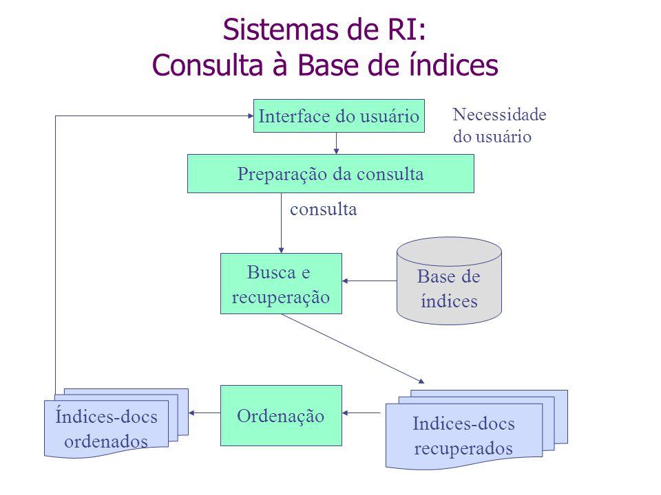 Sistemas de RI: Consulta à Base de índices