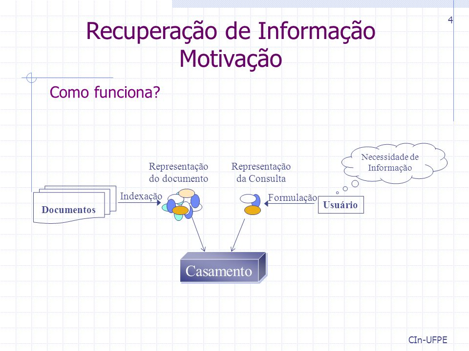 Recuperação de Informação Motivação