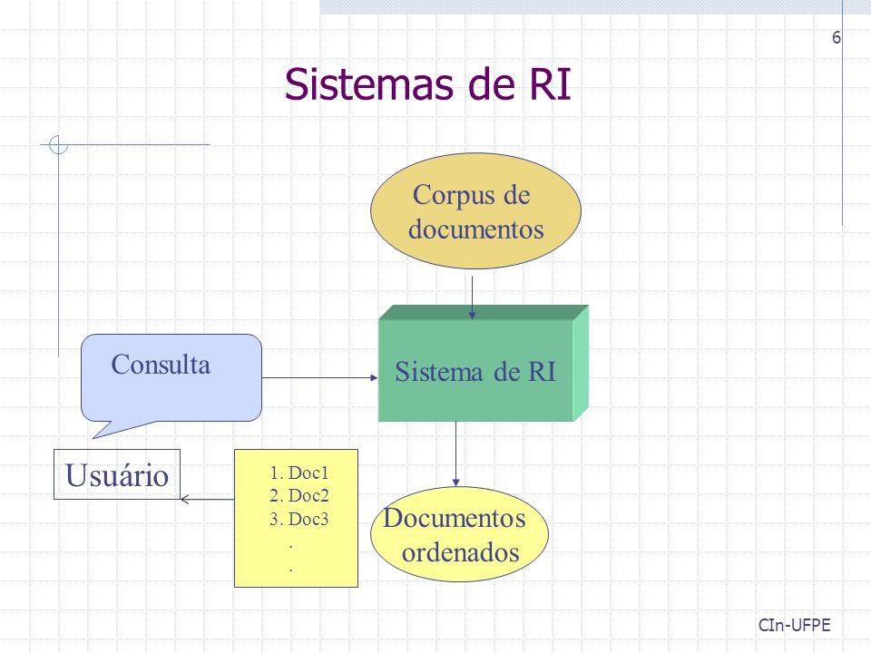 Sistemas de RI Usuário Corpus de documentos Sistema de RI Consulta