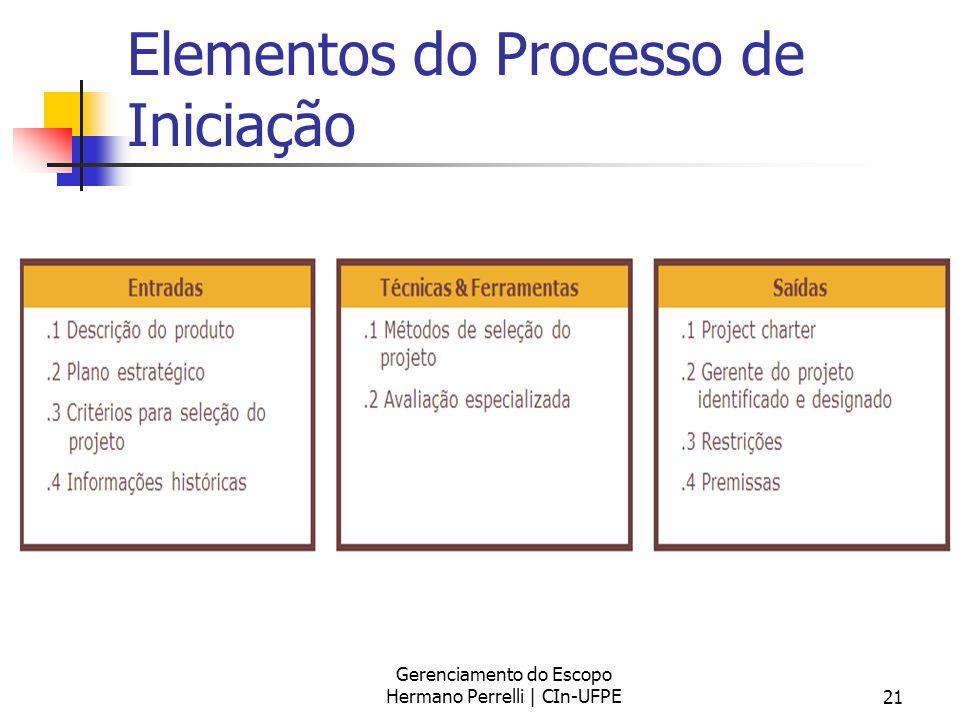 Elementos do Processo de Iniciação