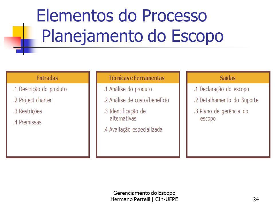 Elementos do Processo Planejamento do Escopo