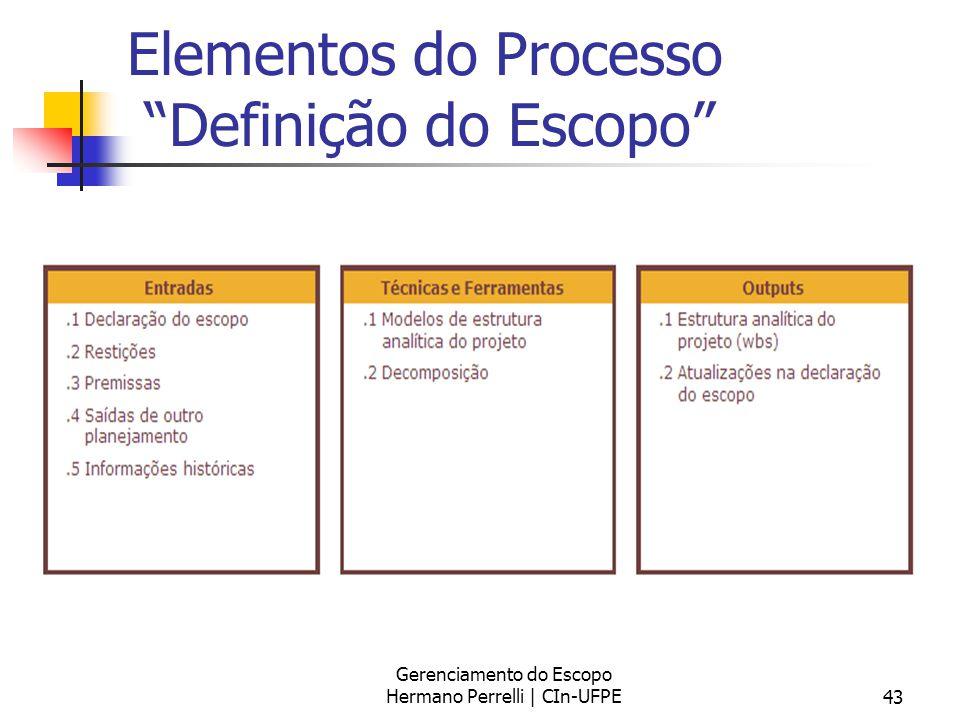 Elementos do Processo Definição do Escopo