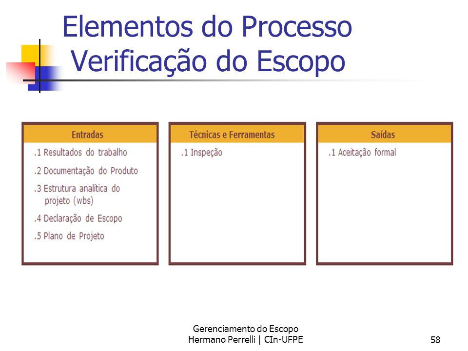 Elementos do Processo Verificação do Escopo