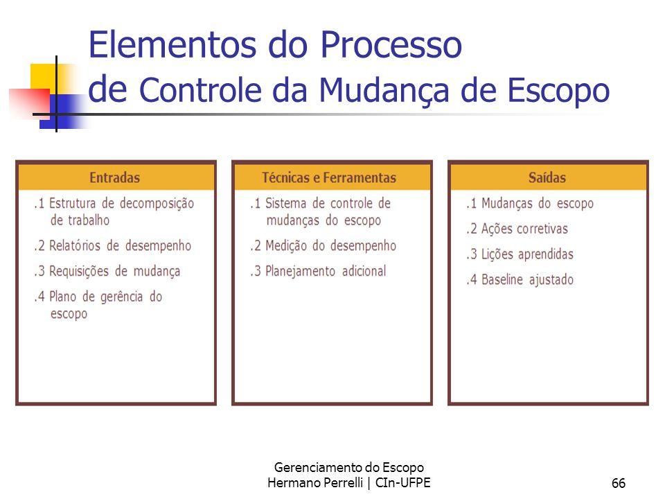 Elementos do Processo de Controle da Mudança de Escopo