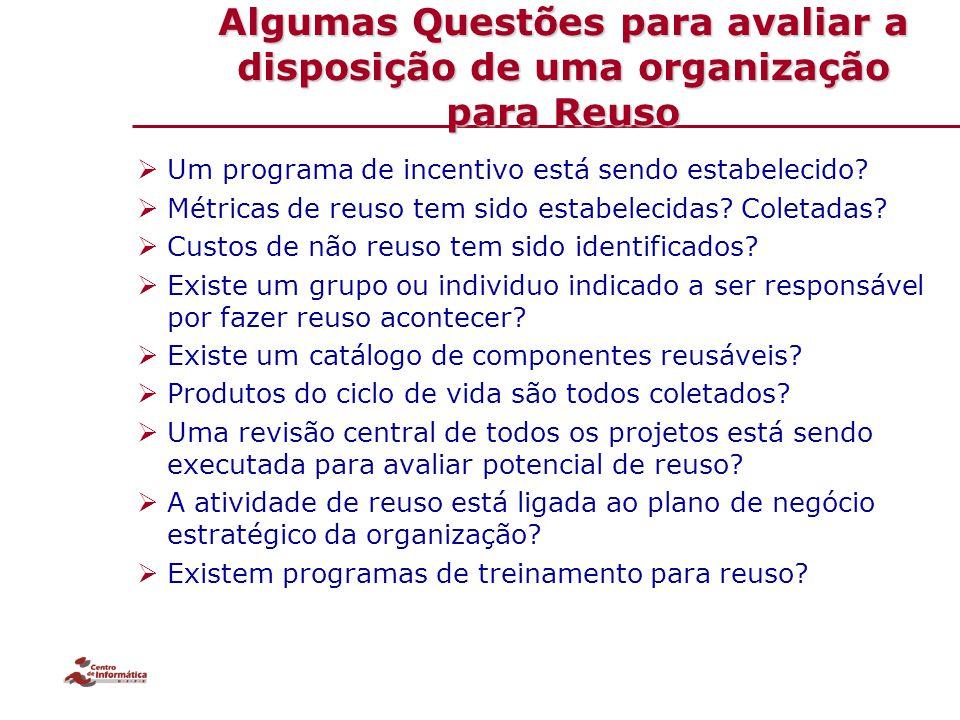Algumas Questões para avaliar a disposição de uma organização para Reuso